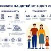 О перерасчете выплаты на детей от 3 до 7 лет включительно.jpg